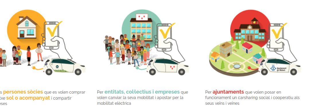 Cómo montar una cooperativa de movilidad compartida en Madrid
