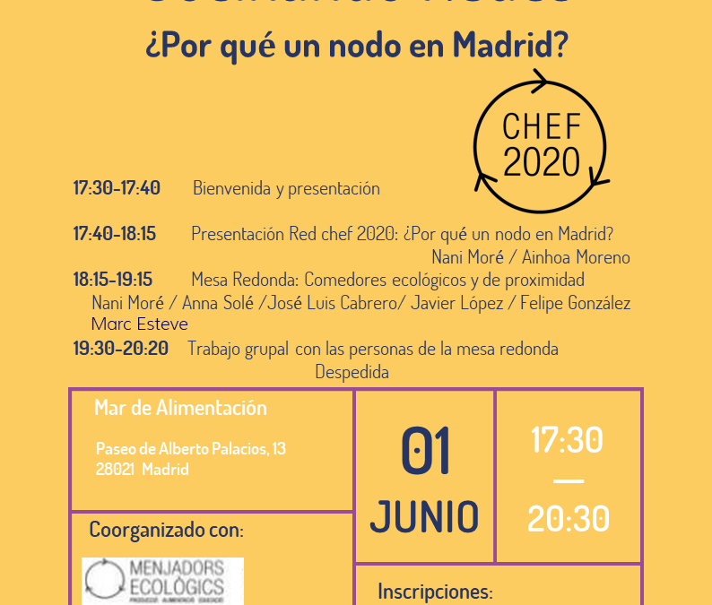 Cocinando redes: ¿Porqué un nodo Chef 2020 en Madrid?
