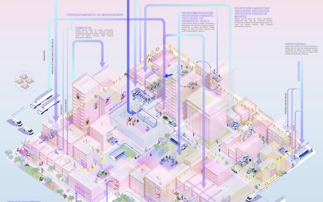 Transformaciones urbanas del ecosistema del Mar de Movilidad
